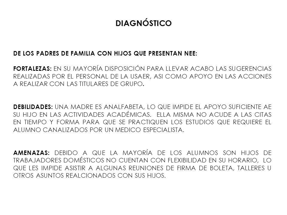 DIAGNÓSTICO DE LOS PADRES DE FAMILIA CON HIJOS QUE PRESENTAN NEE: FORTALEZAS: EN SU MAYORÍA DISPOSICIÓN PARA LLEVAR ACABO LAS SUGERENCIAS REALIZADAS P
