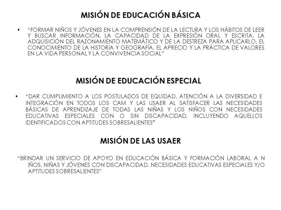 MISIÓN DE EDUCACIÓN BÁSICA FORMAR NIÑOS Y JÓVENES EN LA COMPRENSIÓN DE LA LECTURA Y LOS HÁBITOS DE LEER Y BUSCAR INFORMACIÓN, LA CAPACIDAD DE LA EXPRE