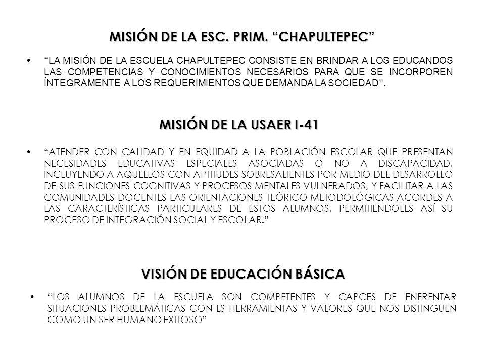 MISIÓN DE LA ESC. PRIM. CHAPULTEPEC LA MISIÓN DE LA ESCUELA CHAPULTEPEC CONSISTE EN BRINDAR A LOS EDUCANDOS LAS COMPETENCIAS Y CONOCIMIENTOS NECESARIO