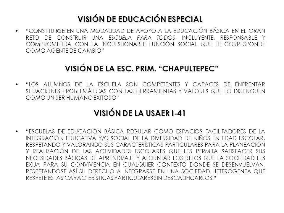 CONSTITUIRSE EN UNA MODALIDAD DE APOYO A LA EDUCACIÓN BÁSICA EN EL GRAN RETO DE CONSTRUIR UNA ESCUELA PARA TODOS, INCLUYENTE, RESPONSABLE Y COMPROMETI