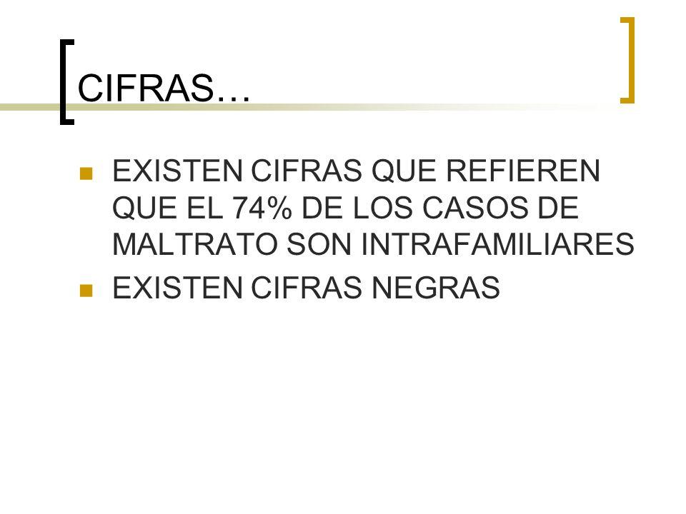 CIFRAS… EXISTEN CIFRAS QUE REFIEREN QUE EL 74% DE LOS CASOS DE MALTRATO SON INTRAFAMILIARES EXISTEN CIFRAS NEGRAS