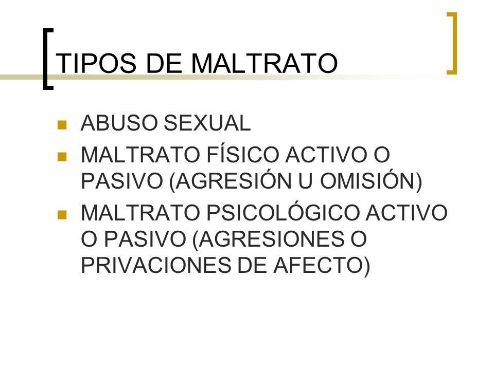 TIPOS DE MALTRATO ABUSO SEXUAL MALTRATO FÍSICO ACTIVO O PASIVO (AGRESIÓN U OMISIÓN) MALTRATO PSICOLÓGICO ACTIVO O PASIVO (AGRESIONES O PRIVACIONES DE