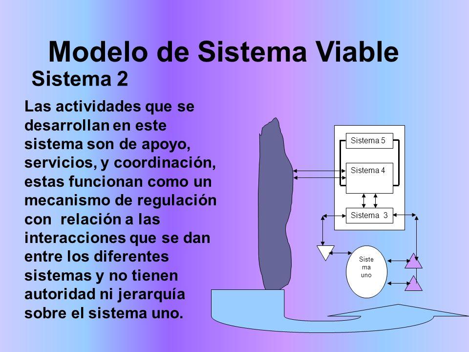 Modelo de Sistema Viable Las actividades que se desarrollan en este sistema son de apoyo, servicios, y coordinación, estas funcionan como un mecanismo de regulación con relación a las interacciones que se dan entre los diferentes sistemas y no tienen autoridad ni jerarquía sobre el sistema uno.