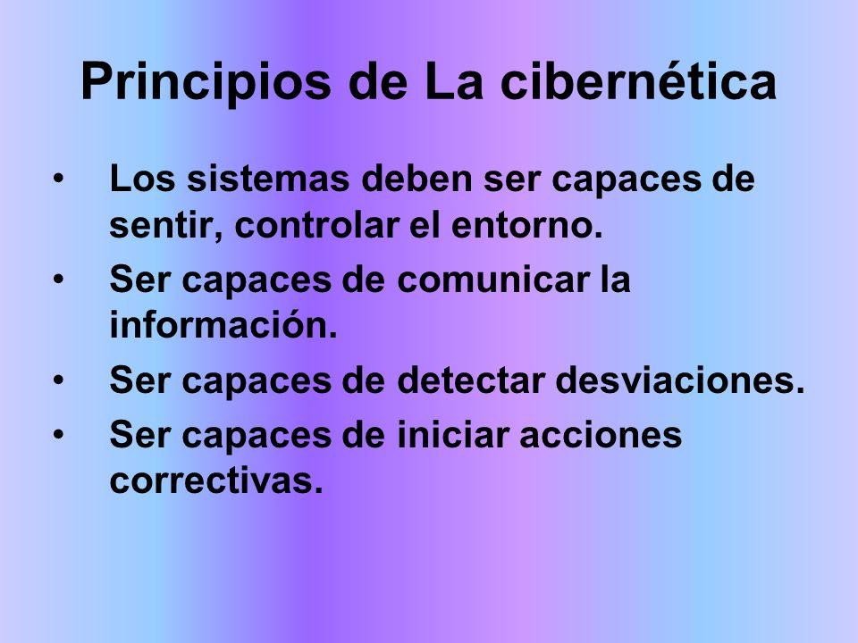 Principios de La cibernética Los sistemas deben ser capaces de sentir, controlar el entorno. Ser capaces de comunicar la información. Ser capaces de d