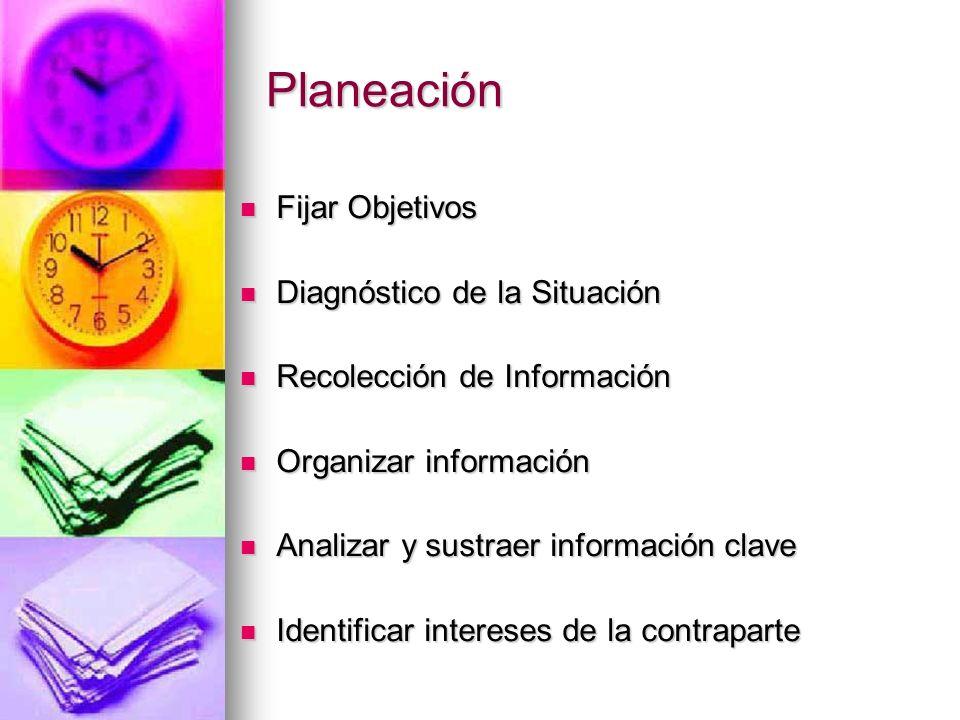 Planeación Fijar Objetivos Fijar Objetivos Diagnóstico de la Situación Diagnóstico de la Situación Recolección de Información Recolección de Informaci