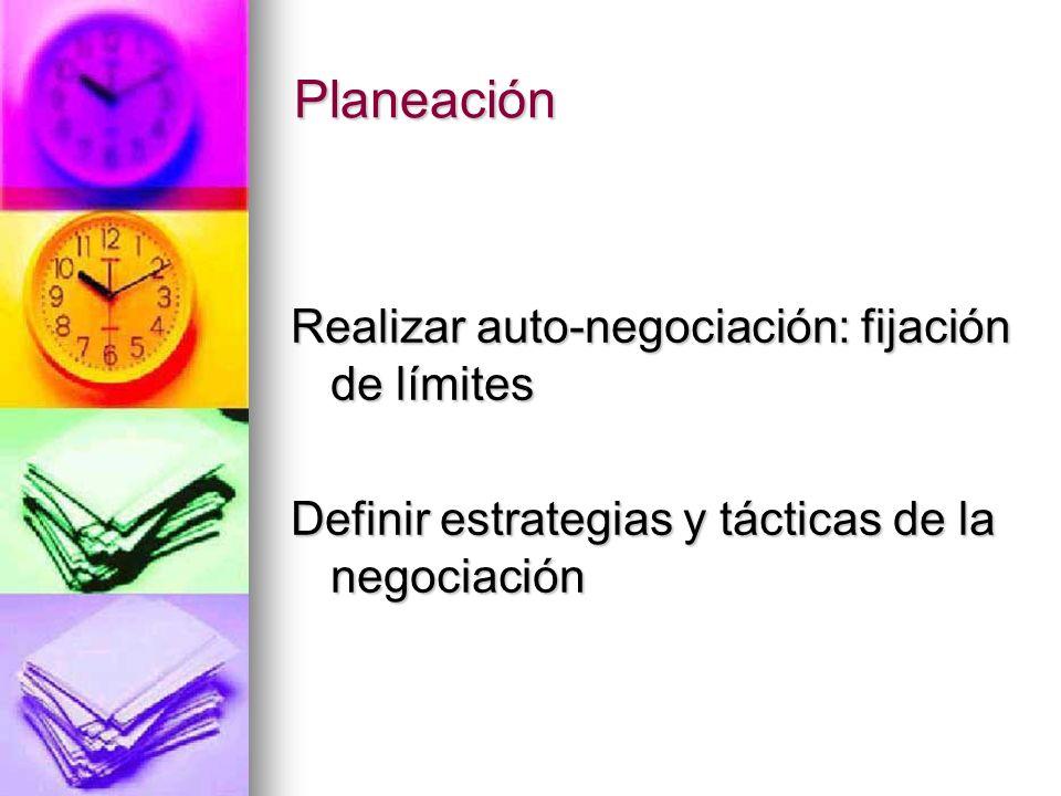 Planeación Realizar auto-negociación: fijación de límites Definir estrategias y tácticas de la negociación