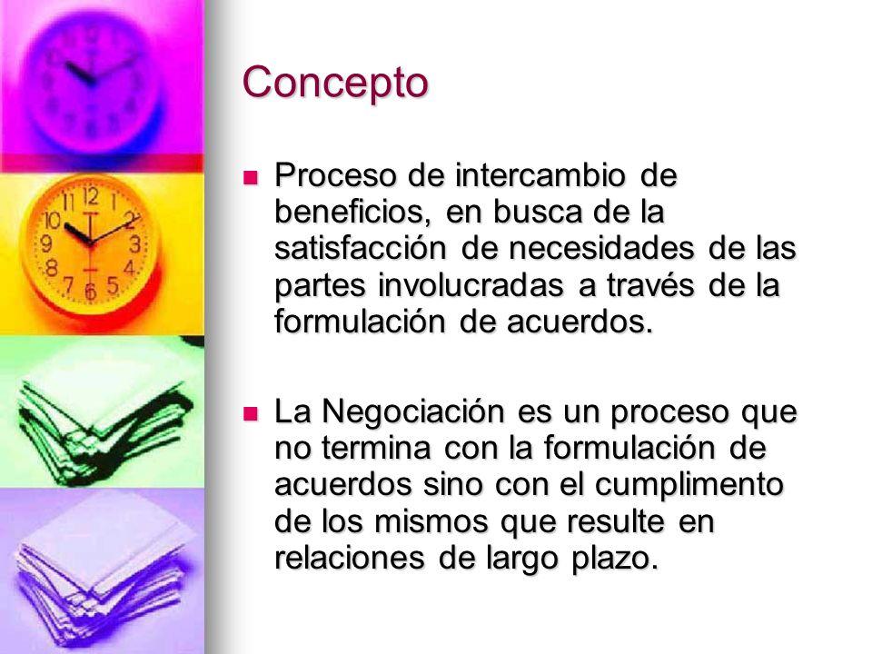 Concepto Proceso de intercambio de beneficios, en busca de la satisfacción de necesidades de las partes involucradas a través de la formulación de acu
