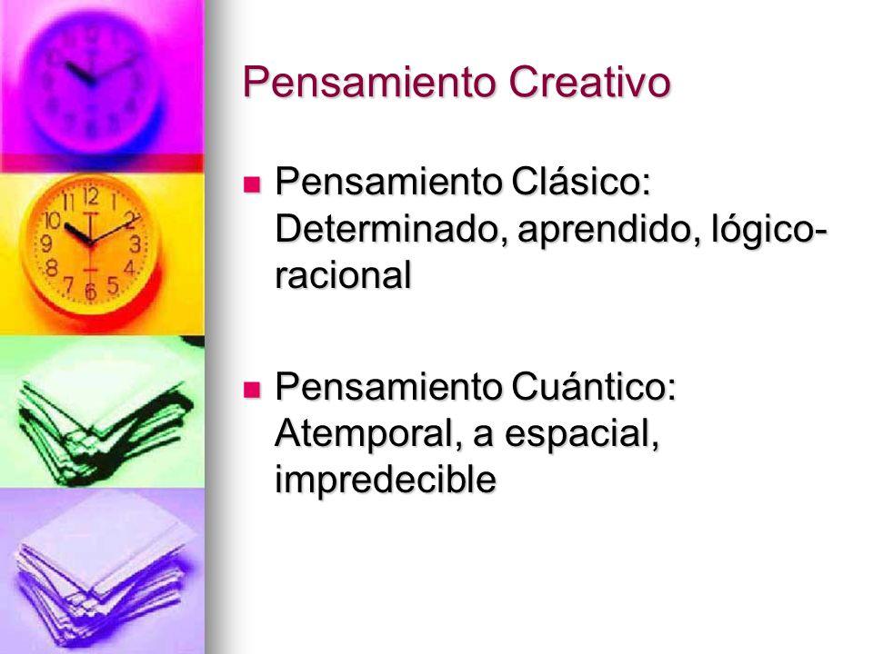 Pensamiento Creativo Pensamiento Clásico: Determinado, aprendido, lógico- racional Pensamiento Clásico: Determinado, aprendido, lógico- racional Pensa