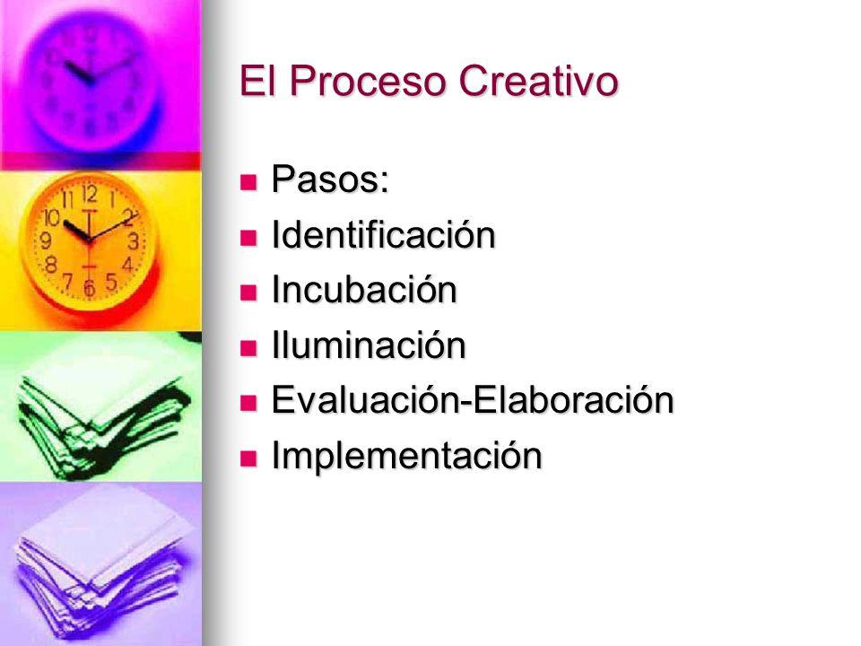 El Proceso Creativo Pasos: Pasos: Identificación Identificación Incubación Incubación Iluminación Iluminación Evaluación-Elaboración Evaluación-Elabor