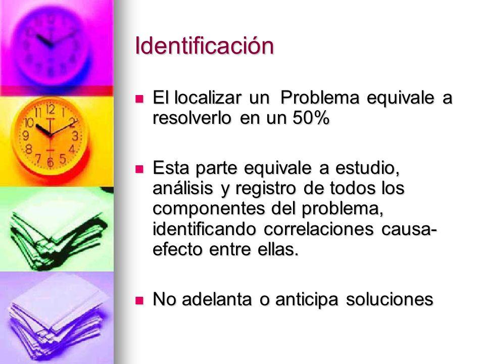 Identificación El localizar un Problema equivale a resolverlo en un 50% El localizar un Problema equivale a resolverlo en un 50% Esta parte equivale a