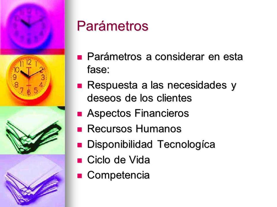 Parámetros Parámetros a considerar en esta fase: Parámetros a considerar en esta fase: Respuesta a las necesidades y deseos de los clientes Respuesta