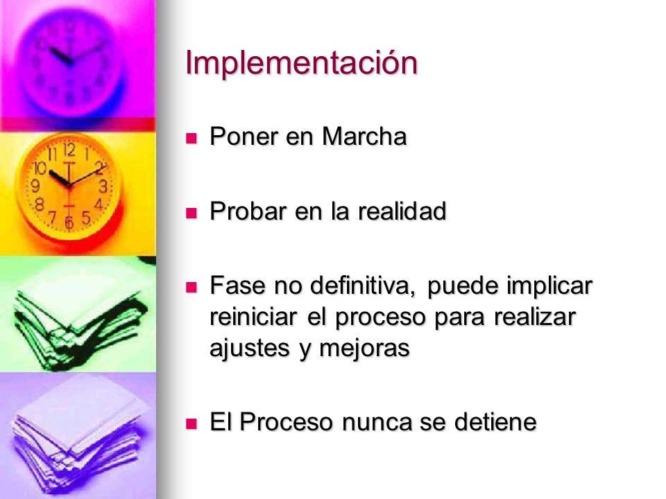 Implementación Poner en Marcha Poner en Marcha Probar en la realidad Probar en la realidad Fase no definitiva, puede implicar reiniciar el proceso par