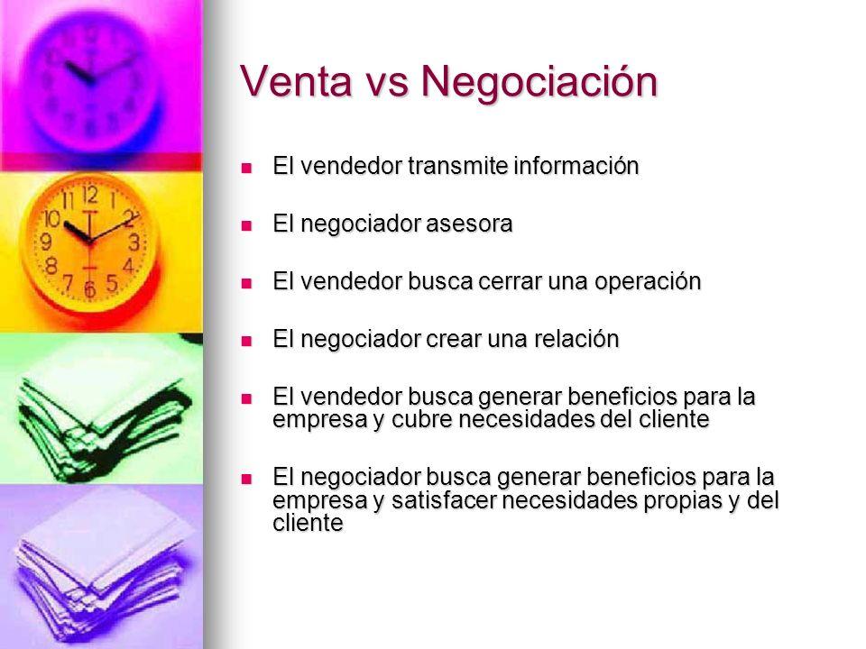 Venta vs Negociación El vendedor transmite información El vendedor transmite información El negociador asesora El negociador asesora El vendedor busca