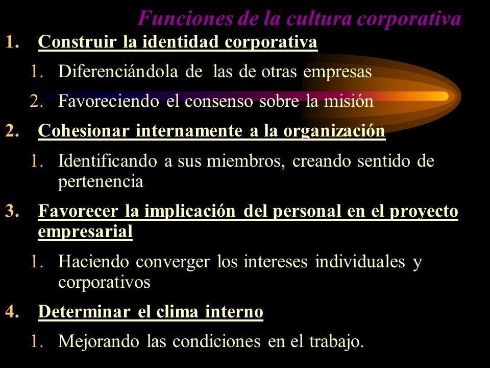 Funciones de la cultura corporativa 1.Construir la identidad corporativa 1.Diferenciándola de las de otras empresas 2.Favoreciendo el consenso sobre l