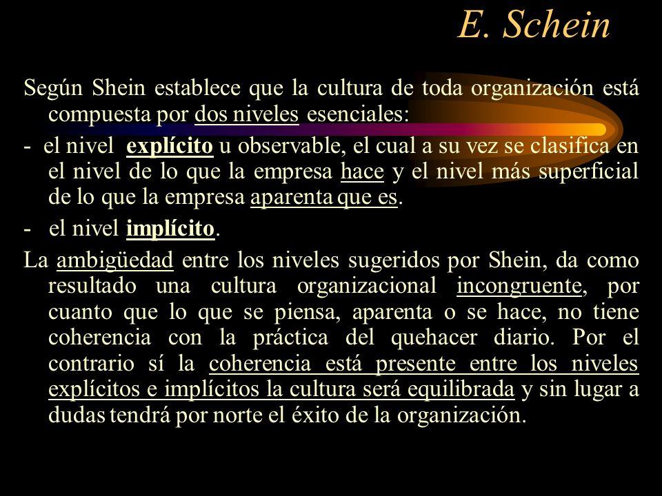 E. Schein Según Shein establece que la cultura de toda organización está compuesta por dos niveles esenciales: - el nivel explícito u observable, el c