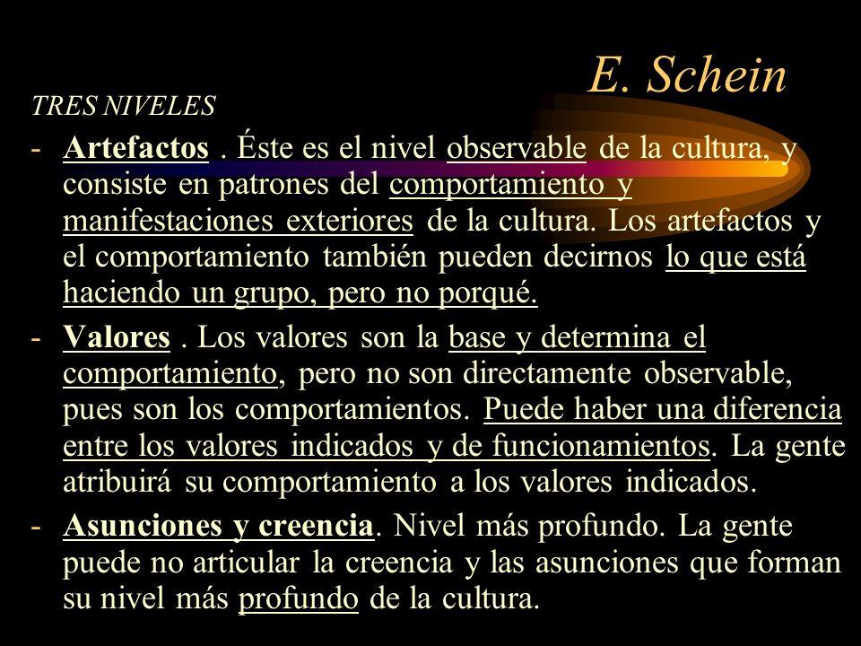 E. Schein TRES NIVELES -Artefactos. Éste es el nivel observable de la cultura, y consiste en patrones del comportamiento y manifestaciones exteriores