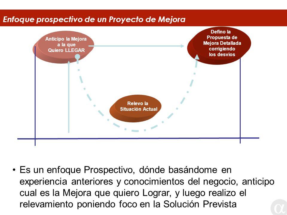 Enfoque prospectivo de un Proyecto de Mejora Anticipo la Mejora a la que Quiero LLEGAR Defino la Propuesta de Mejora Detallada corrigiendo los desvíos