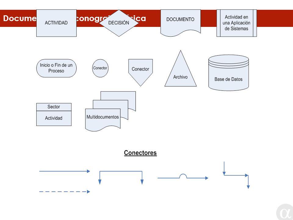 Los pasos para la realización de un Benchmarking son: –1.