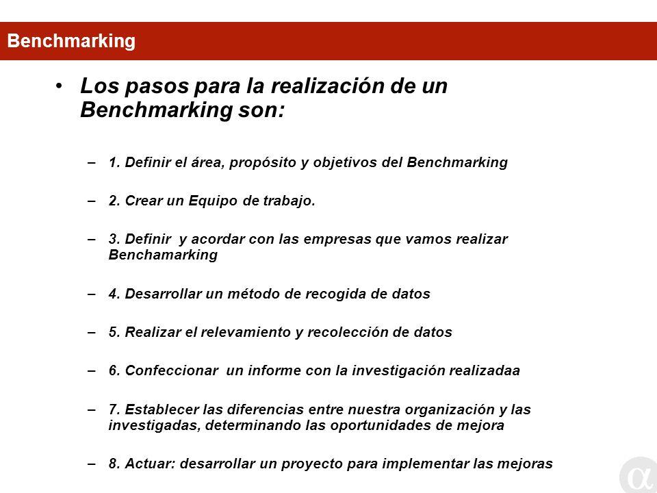 Los pasos para la realización de un Benchmarking son: –1. Definir el área, propósito y objetivos del Benchmarking –2. Crear un Equipo de trabajo. –3.