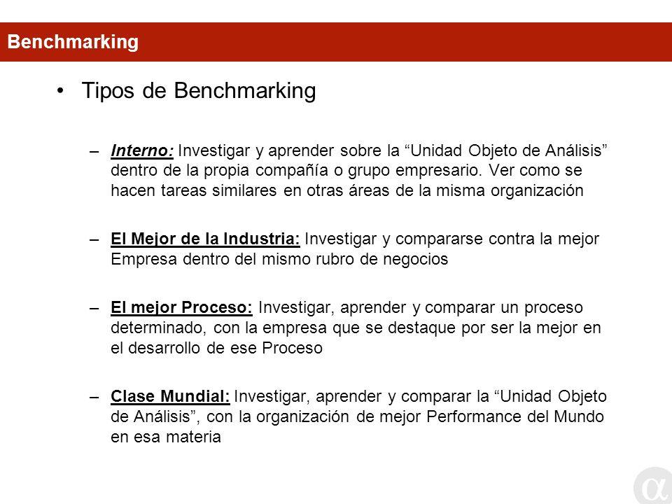 Tipos de Benchmarking –Interno: Investigar y aprender sobre la Unidad Objeto de Análisis dentro de la propia compañía o grupo empresario. Ver como se