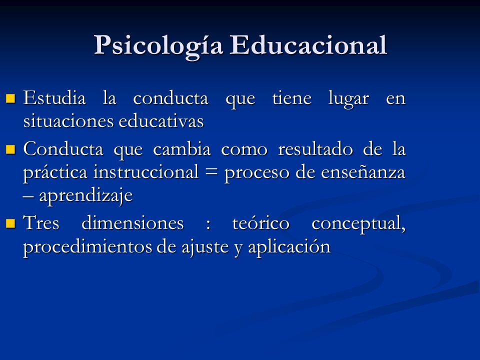 Psicología Educacional Estudia la conducta que tiene lugar en situaciones educativas Estudia la conducta que tiene lugar en situaciones educativas Con