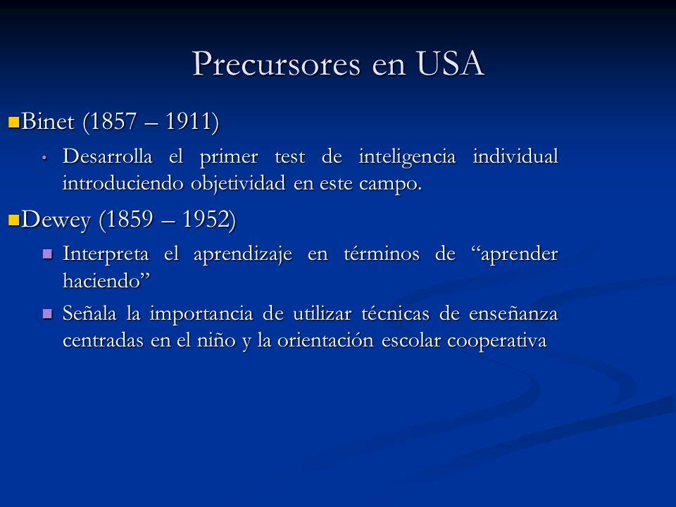 Precursores en USA Binet (1857 – 1911) Binet (1857 – 1911) Desarrolla el primer test de inteligencia individual introduciendo objetividad en este camp