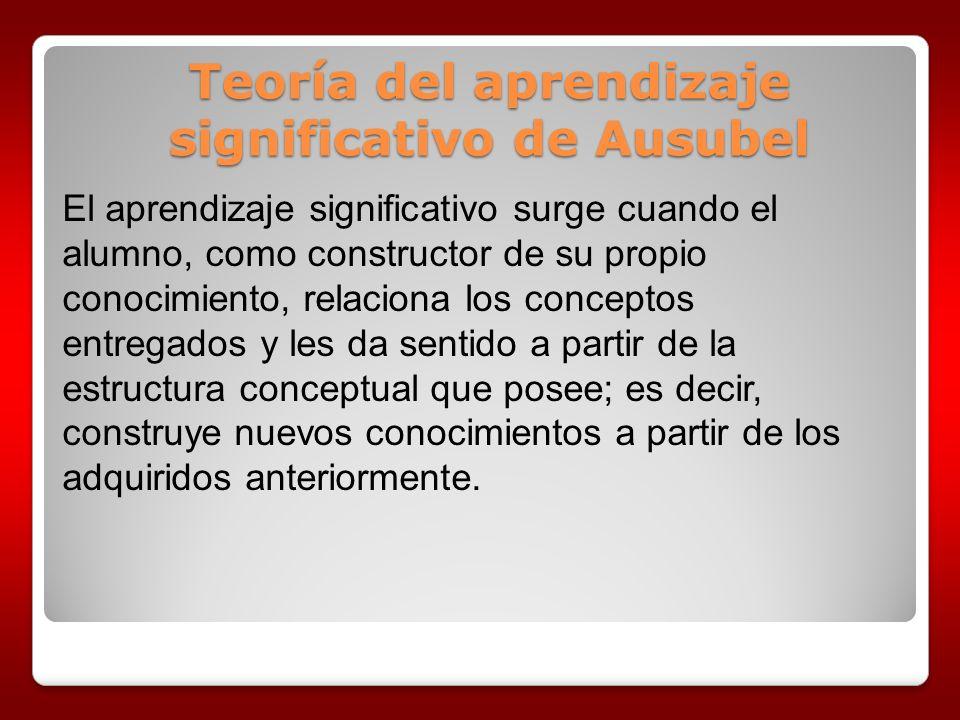 Teoría del aprendizaje significativo de Ausubel El aprendizaje significativo surge cuando el alumno, como constructor de su propio conocimiento, relac