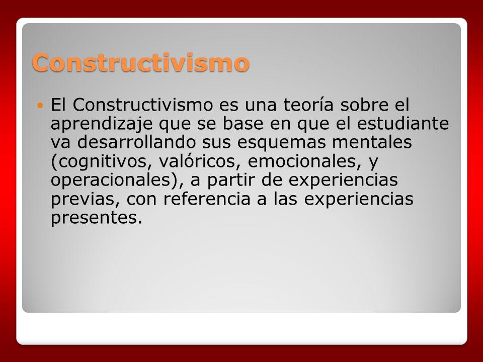 Constructivismo El Constructivismo es una teoría sobre el aprendizaje que se base en que el estudiante va desarrollando sus esquemas mentales (cogniti