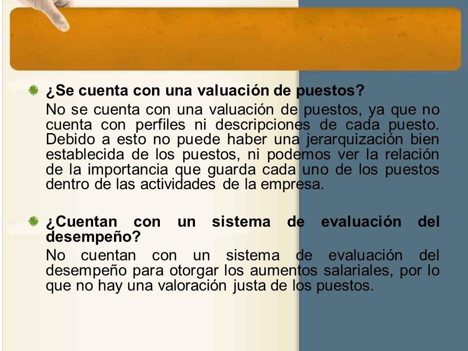 ¿Se cuenta con una valuación de puestos? No se cuenta con una valuación de puestos, ya que no cuenta con perfiles ni descripciones de cada puesto. Deb