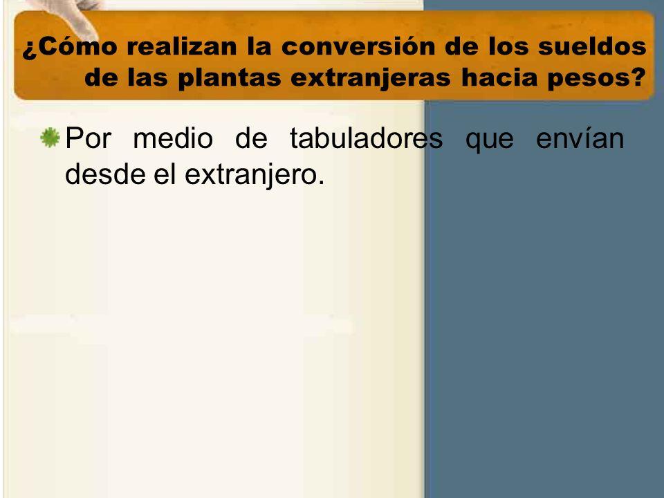 ¿Cómo realizan la conversión de los sueldos de las plantas extranjeras hacia pesos? Por medio de tabuladores que envían desde el extranjero.
