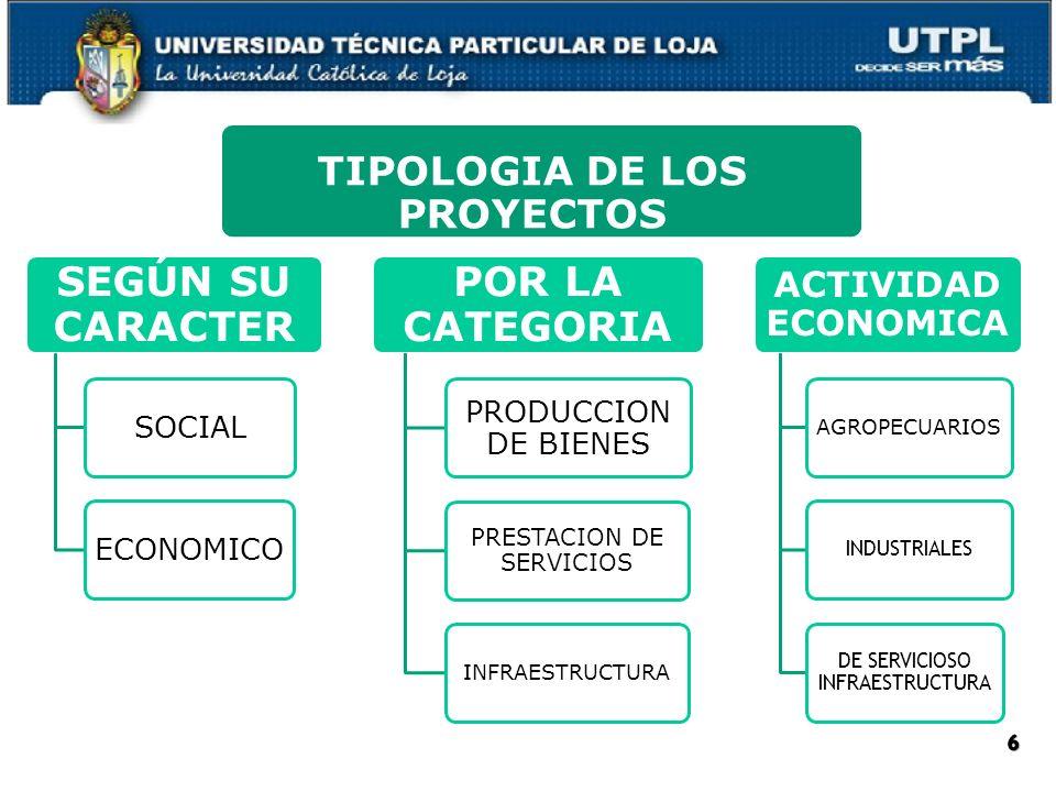 SEGÚN SU CARACTER SOCIALECONOMICO POR LA CATEGORIA PRODUCCION DE BIENES PRESTACION DE SERVICIOS INFRAESTRUCTURA ACTIVIDAD ECONOMICA AGROPECUARIOS INDU