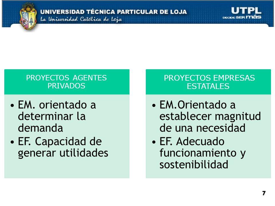 PROYECTOS AGENTES PRIVADOS EM. orientado a determinar la demanda EF. Capacidad de generar utilidades PROYECTOS EMPRESAS ESTATALES EM.Orientado a estab
