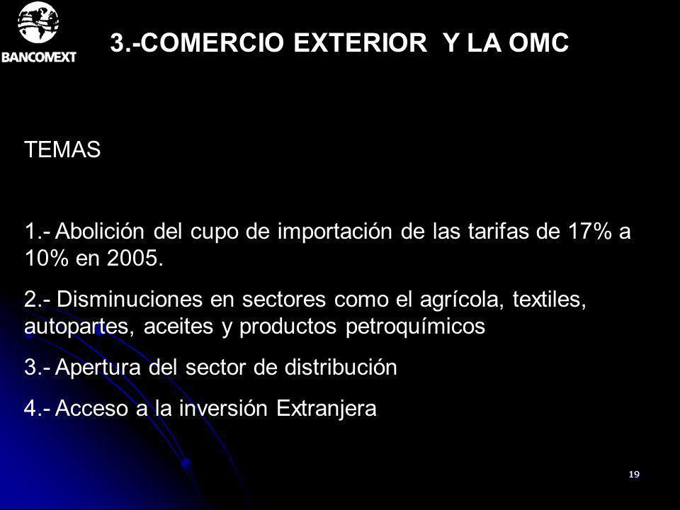 19 TEMAS 1.- Abolición del cupo de importación de las tarifas de 17% a 10% en 2005. 2.- Disminuciones en sectores como el agrícola, textiles, autopart