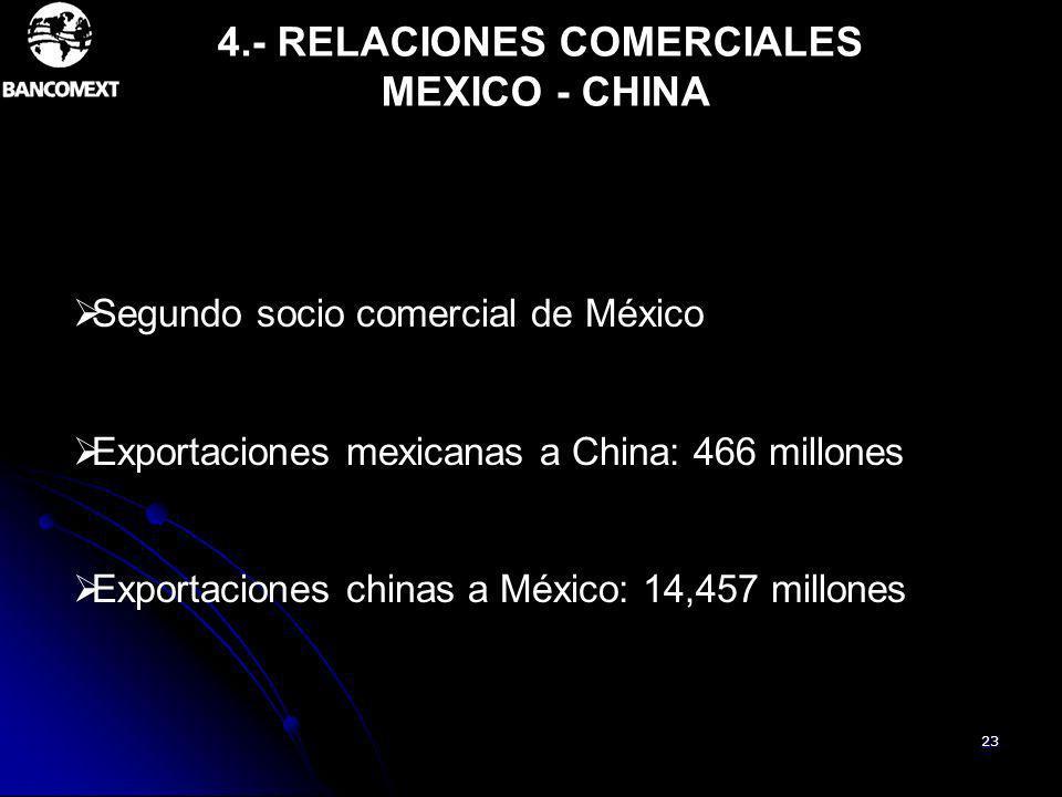 23 Segundo socio comercial de México Exportaciones mexicanas a China: 466 millones Exportaciones chinas a México: 14,457 millones 4.- RELACIONES COMER