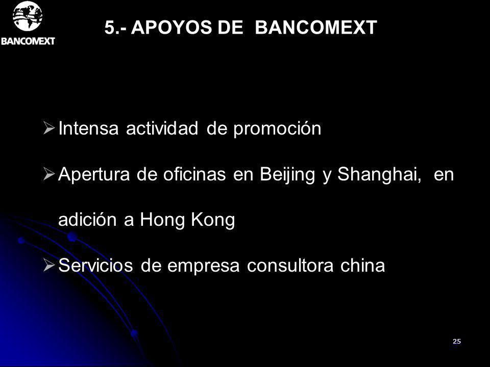 25 Intensa actividad de promoción Apertura de oficinas en Beijing y Shanghai, en adición a Hong Kong Servicios de empresa consultora china 5.- APOYOS