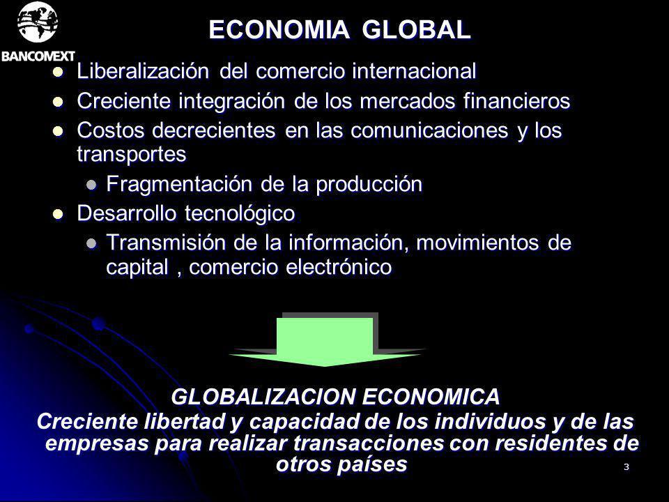 3 ECONOMIA GLOBAL Liberalización del comercio internacional Liberalización del comercio internacional Creciente integración de los mercados financiero