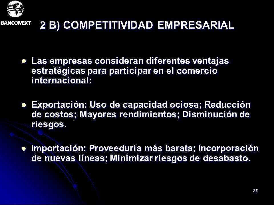 35 2 B) COMPETITIVIDAD EMPRESARIAL Las empresas consideran diferentes ventajas estratégicas para participar en el comercio internacional: Las empresas
