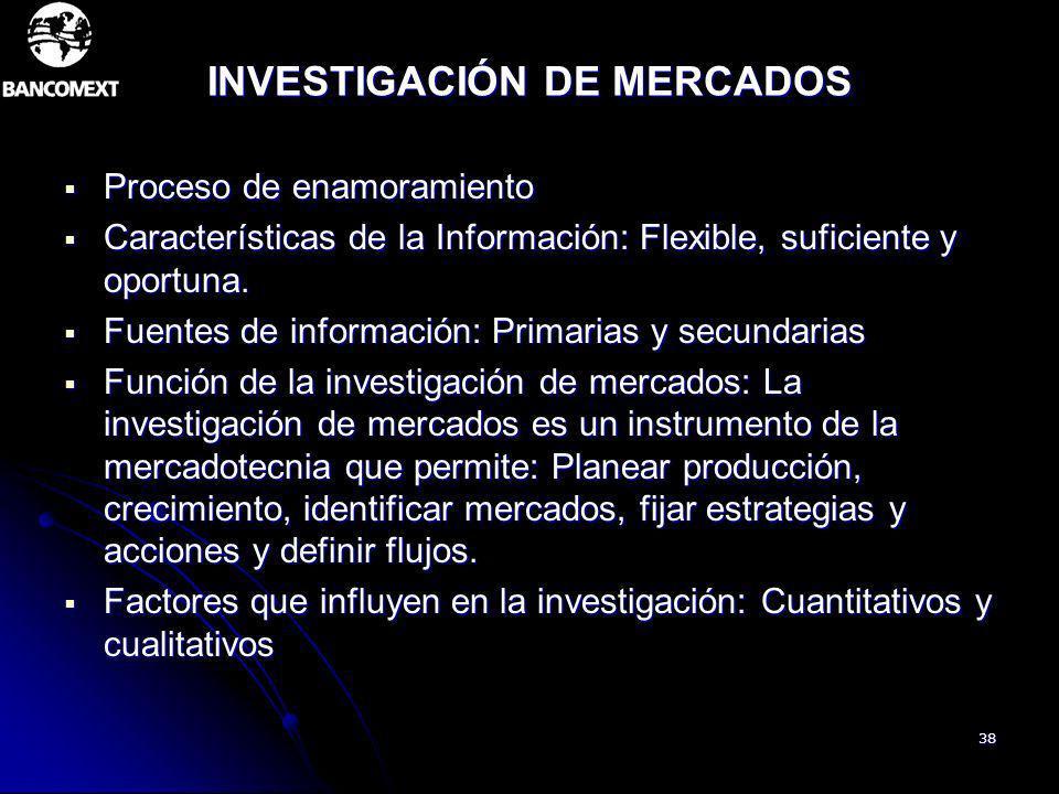 38 INVESTIGACIÓN DE MERCADOS Proceso de enamoramiento Proceso de enamoramiento Características de la Información: Flexible, suficiente y oportuna. Car