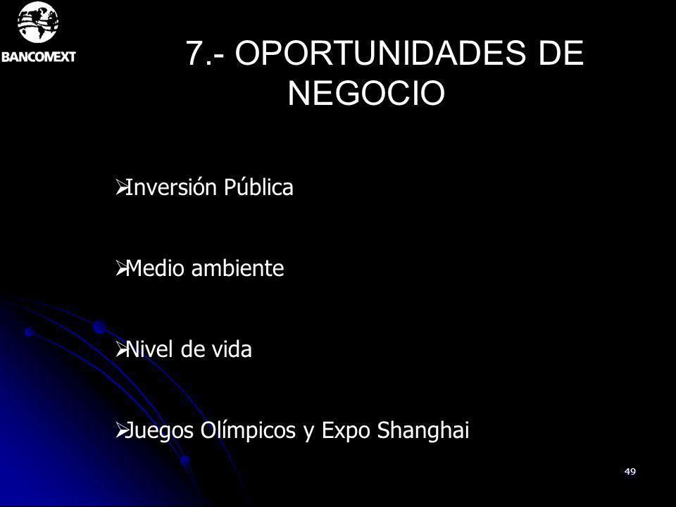 49 7.- OPORTUNIDADES DE NEGOCIO Inversión Pública Medio ambiente Nivel de vida Juegos Olímpicos y Expo Shanghai
