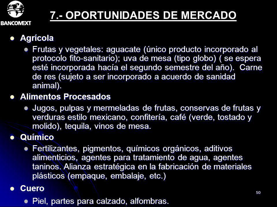 50 7.- OPORTUNIDADES DE MERCADO Agrícola Agrícola Frutas y vegetales: aguacate (único producto incorporado al protocolo fito-sanitario); uva de mesa (