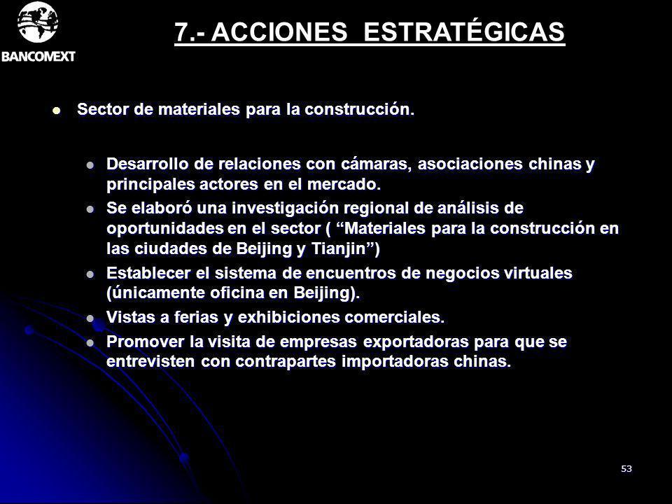 53 Sector de materiales para la construcción. Sector de materiales para la construcción. Desarrollo de relaciones con cámaras, asociaciones chinas y p