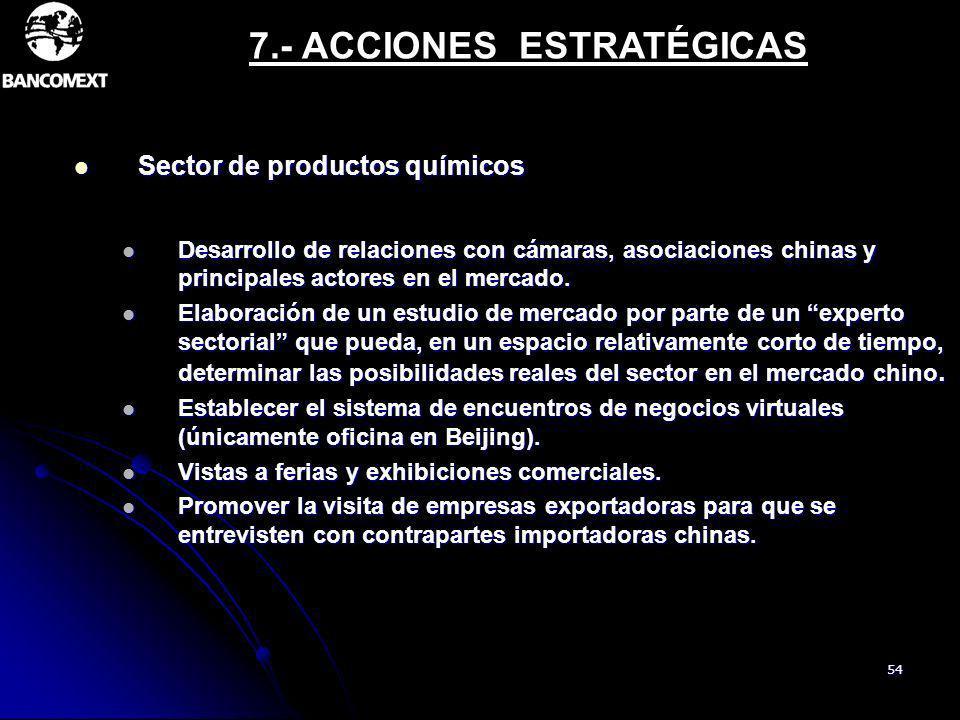 54 Sector de productos químicos Sector de productos químicos Desarrollo de relaciones con cámaras, asociaciones chinas y principales actores en el mer