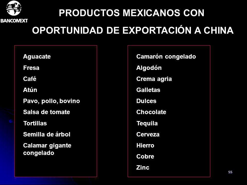55 PRODUCTOS MEXICANOS CON OPORTUNIDAD DE EXPORTACIÓN A CHINA Aguacate Fresa Café Atún Pavo, pollo, bovino Salsa de tomate Tortillas Semilla de árbol