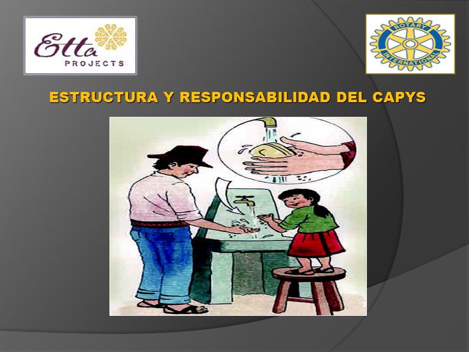 Garantizar el bienestar de todos los ciudadanos que residen dentro de su jurisdicción MISION DEL CAPYS?