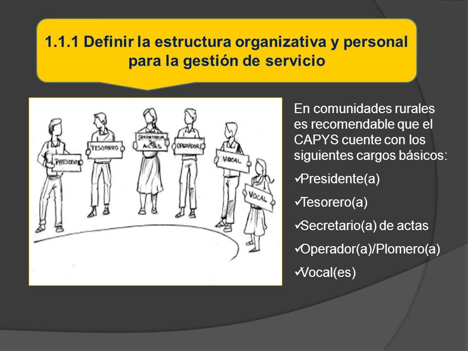 En comunidades rurales es recomendable que el CAPYS cuente con los siguientes cargos básicos: Presidente(a) Tesorero(a) Secretario(a) de actas Operado