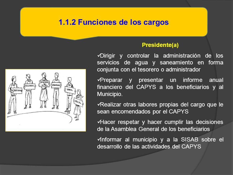 Presidente(a) Dirigir y controlar la administración de los servicios de agua y saneamiento en forma conjunta con el tesorero o administrador Preparar