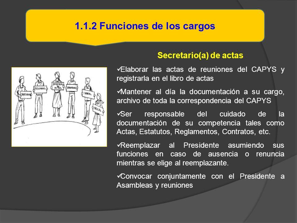 1.1.2 Funciones de los cargos Secretario(a) de actas Elaborar las actas de reuniones del CAPYS y registrarla en el libro de actas Mantener al día la d