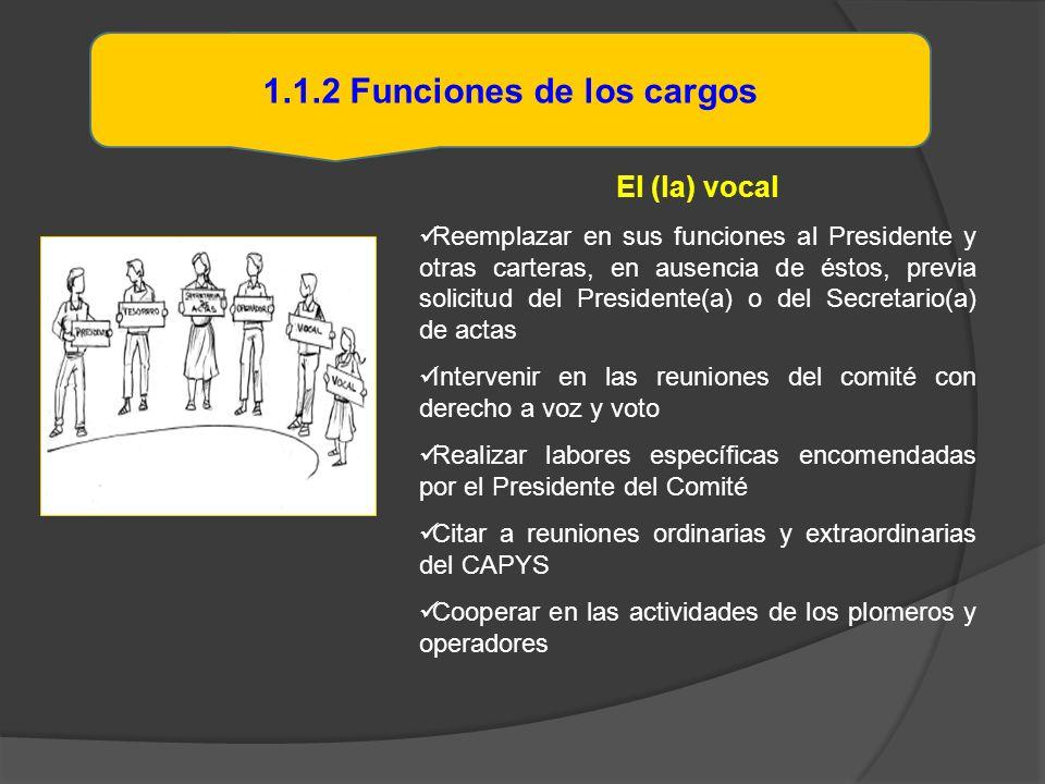 1.1.2 Funciones de los cargos El (la) vocal Reemplazar en sus funciones al Presidente y otras carteras, en ausencia de éstos, previa solicitud del Pre