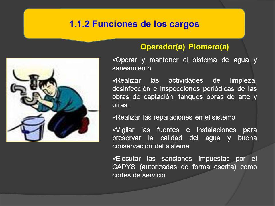 1.1.2 Funciones de los cargos Operador(a) Plomero(a) Operar y mantener el sistema de agua y saneamiento Realizar las actividades de limpieza, desinfec