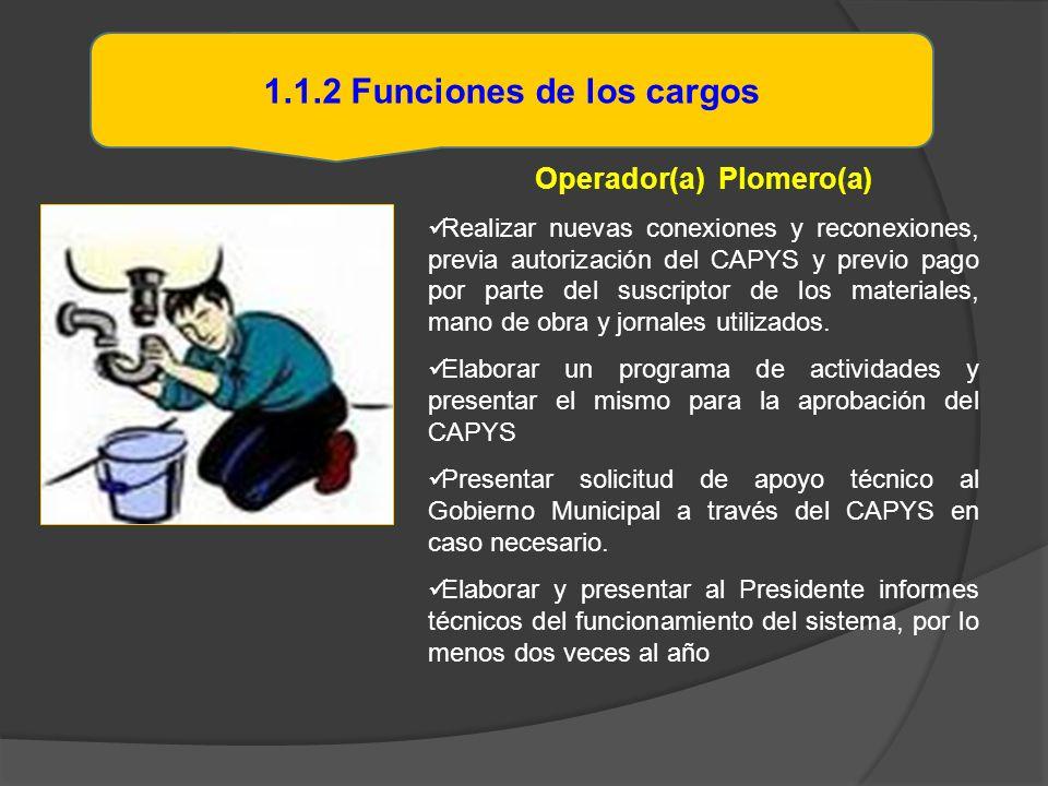 1.1.2 Funciones de los cargos Operador(a) Plomero(a) Realizar nuevas conexiones y reconexiones, previa autorización del CAPYS y previo pago por parte